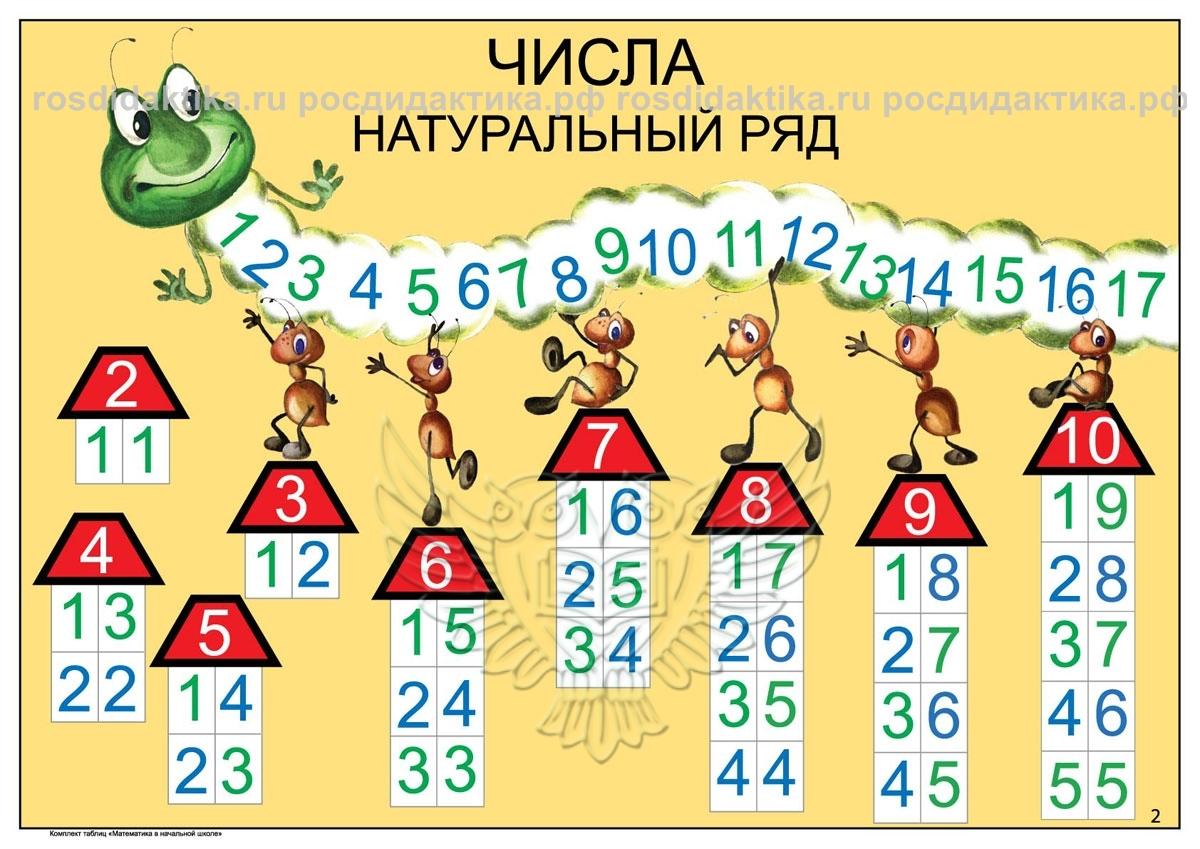 таких математические картинки в составе чисел была